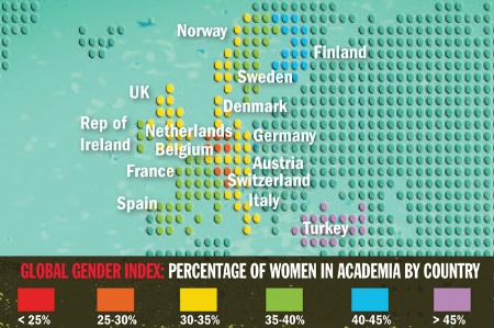 Graphic from THE Global Gender Index by Jack Grove http://www.timeshighereducation.co.uk/features/the-global-gender-index/2003517.fullarticle#.UYQTud74TCY.twitter